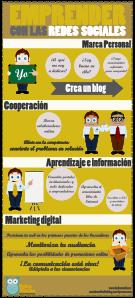 infografía emprender con ayuda de las redes sociales